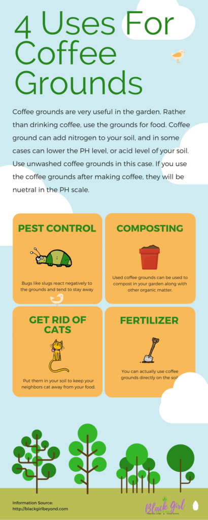uses for coffee grounds in your garden