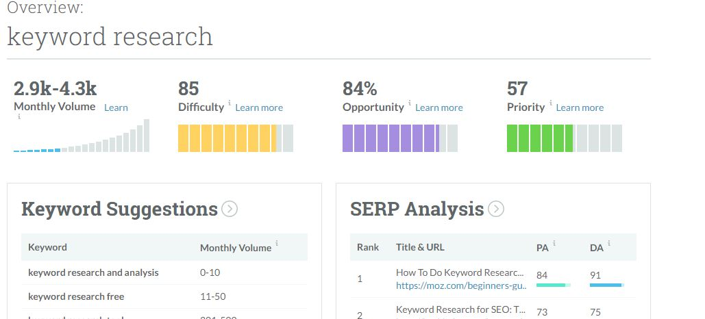 8 free tools for keyword research   kim blogs